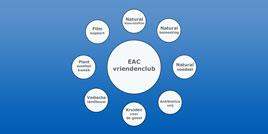 EAC vriendenkring
