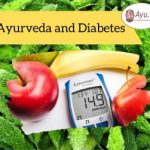 Ervaringen van diabetes patiënten met Ayurveda.